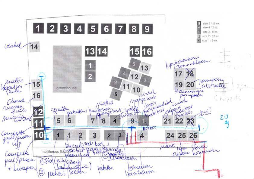 UAF companionplanting map