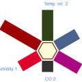 hexacrop